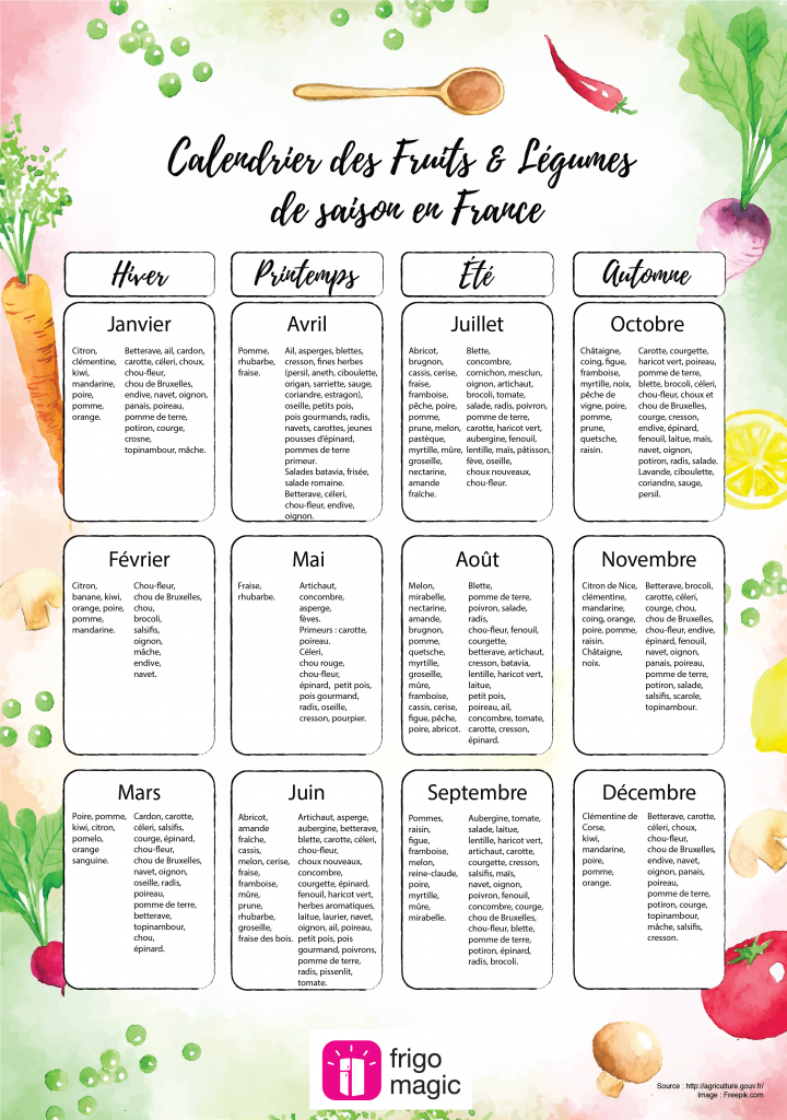 calendrier-fruit-legume-france